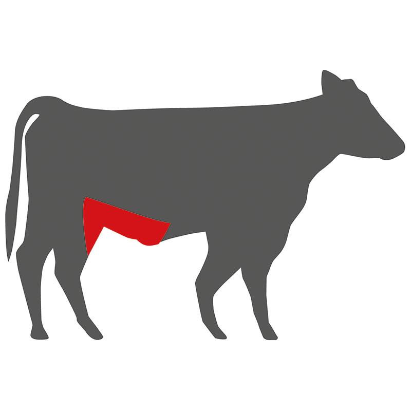 Wo liegt das Flank Steak beim Rind?