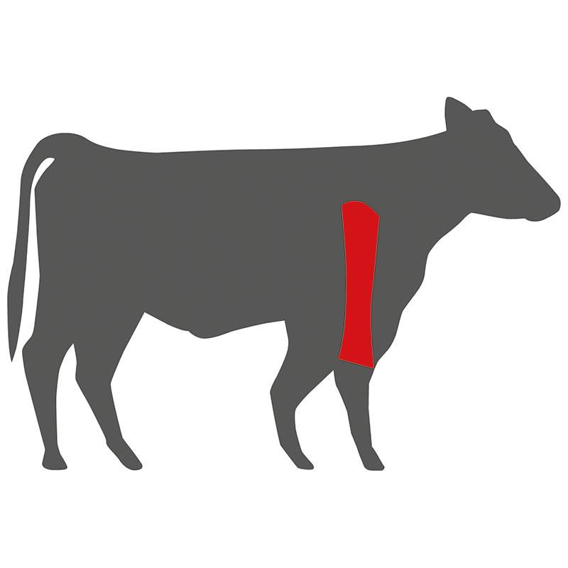 Wo liegt das BBQ Steak beim Rind?