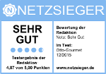 Netzsieger Test